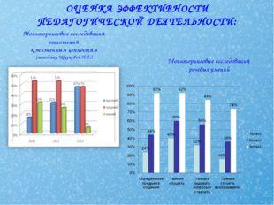 ОЦЕНКА ЭФФЕКТИВНОСТИ ПЕДАГОГИЧЕСКОЙ ДЕЯТЕЛЬНОСТИ: Мониторинговые исследования