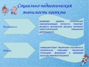 Социально-педагогическая значимость проекта Ребёнок Воспитатель развивает уро