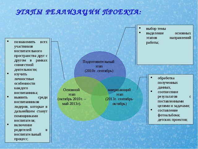 ЭТАПЫ РЕАЛИЗАЦИИ ПРОЕКТА: Подготовительный этап (2010г. сентябрь) Основной эт...