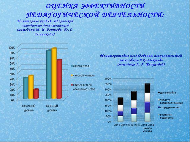 ОЦЕНКА ЭФФЕКТИВНОСТИ ПЕДАГОГИЧЕСКОЙ ДЕЯТЕЛЬНОСТИ: Мониторинг уровня творческ...