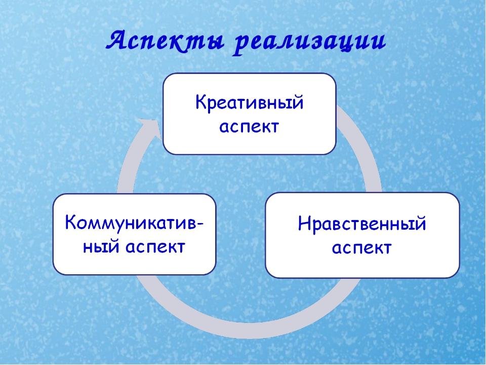 Аспекты реализации