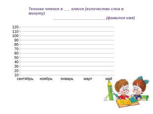 Техника чтения в ___ классе (количество слов в минуту) ______________________