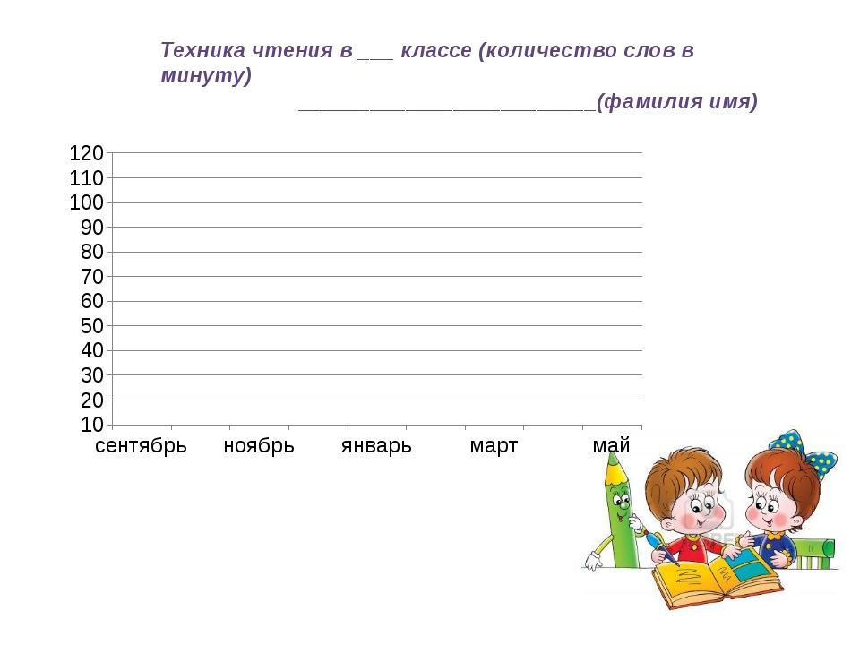 Техника чтения в ___ классе (количество слов в минуту) ______________________...