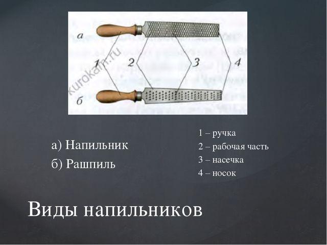 а) Напильник б) Рашпиль Виды напильников 1 – ручка 2 – рабочая часть 3 – насе...