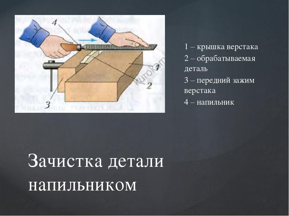 1 – крышка верстака 2 – обрабатываемая деталь 3 – передний зажим верстака 4 –...