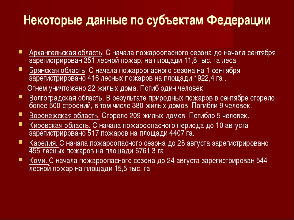 Некоторые данные по субъектам Федерации Архангельская область. С начала пожар...