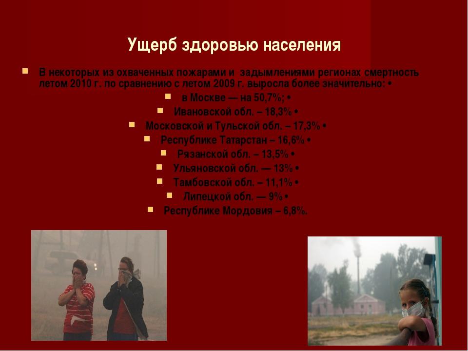 Ущерб здоровью населения В некоторых из охваченных пожарами и задымлениями ре...