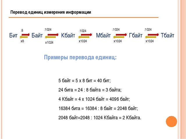 5 байт = 5 х 8 бит = 40 бит; 24 бита = 24 : 8 байта = 3 байта; 4 Кбайт = 4 х...