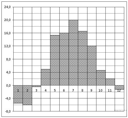 http://math.reshuege.ru/get_file?id=73