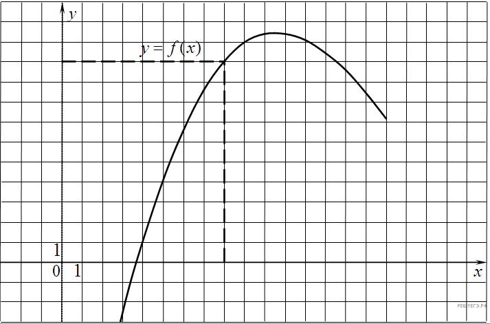 http://math.reshuege.ru/get_file?id=6576