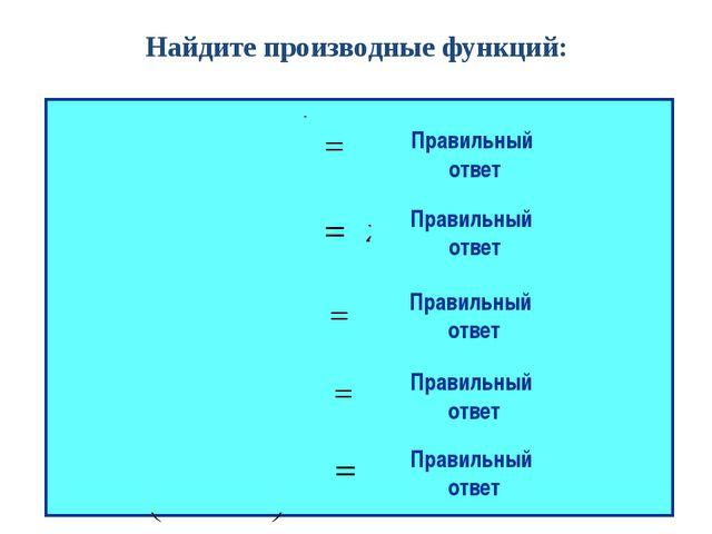 Найдите производные функций: Правильный ответ Правильный ответ Правильный отв...