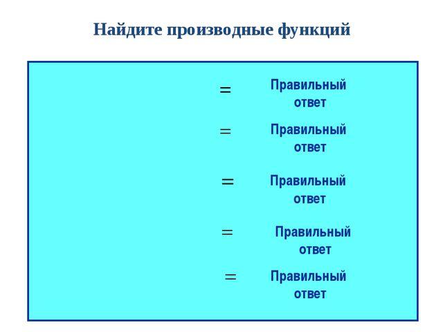 Найдите производные функций Правильный ответ Правильный ответ Правильный отве...
