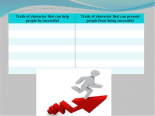 Traits of characterthat can help people be successful Traits of characterthat