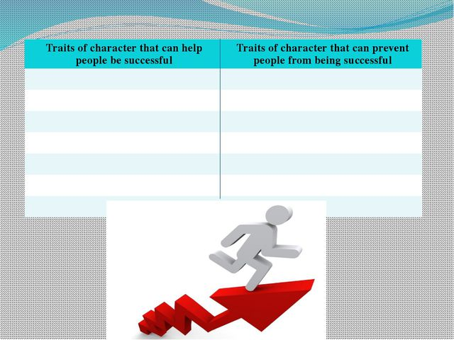 Traits of characterthat can help people be successful Traits of characterthat...