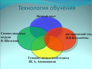 Личный опыт Схемно-знаковые модели В. Шаталова методический опыт Л.Н.Боголюбо