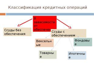 Классификация кредитных операций В зависимости от обеспечения Ссуды без обесп
