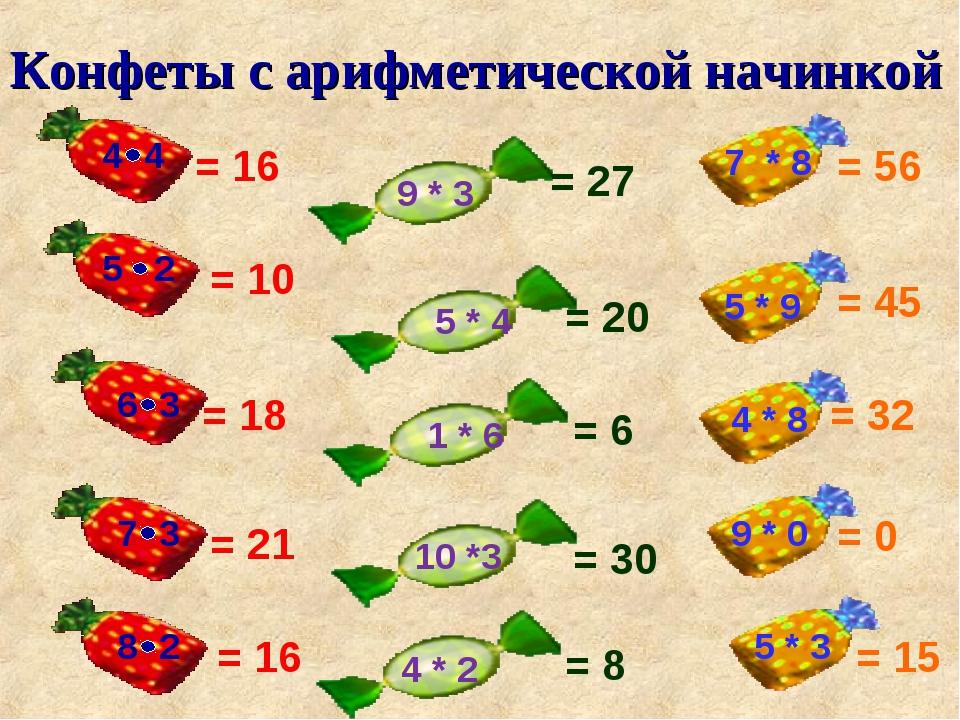Конфеты с арифметической начинкой 5 2 6 3 7 3 8 2 9 * 3 5 * 4 1 * 6 10 *3 4 *...