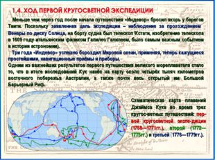 Схематическая карта плаваний Джеймса Кука во время трех кругос-ветных путешес
