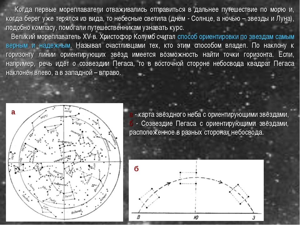 а - карта звёздного неба с ориентирующими звёздами, б - Созвездие Пегаса с ор...