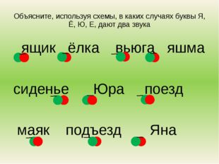 Объясните, используя схемы, в каких случаях буквы Я, Ё, Ю, Е, дают два звука