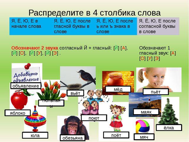 Распределите в 4 столбика слова обезьяна вьёт поют поёт мёд пьёт маяк ёлка мя...