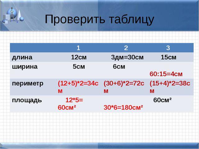 Проверить таблицу 1 2 3 длина 12см 3дм=30см 15см ширина 5см 6см 60:15=4см пер...