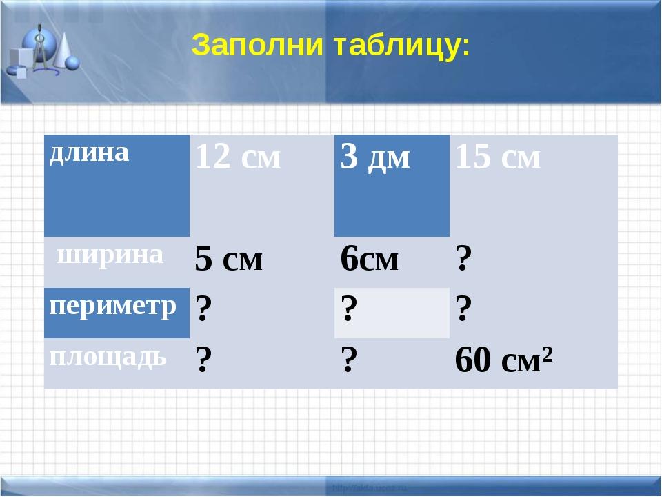 Заполни таблицу: длина 12 см 3 дм 15 см ширина 5 см 6см ? периметр ? ? ? площ...