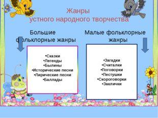 Жанры устного народного творчества Большие фольклорные жанры Малые фольклорны