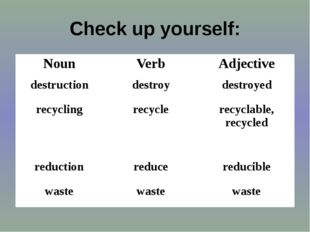 Check up yourself: Noun Verb Adjective destruction destroy destroyed recyclin