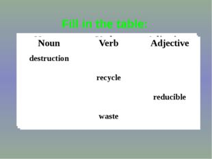 Fill in the table: Noun Verb Adjective destruction recycle reducible waste No