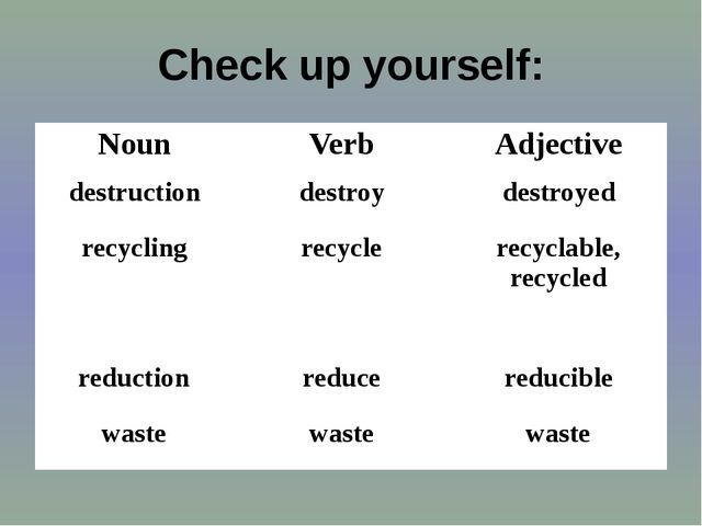 Check up yourself: Noun Verb Adjective destruction destroy destroyed recyclin...