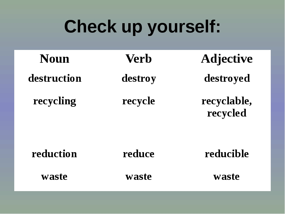 Check up yourself: Noun Verb Adjective destruction destroy destroyed recyclin...