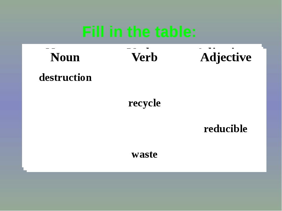 Fill in the table: Noun Verb Adjective destruction recycle reducible waste No...