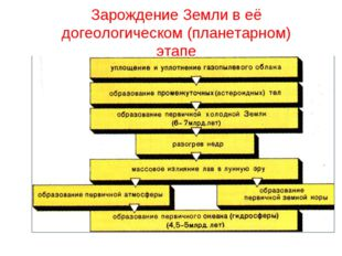 Зарождение Земли в её догеологическом (планетарном) этапе