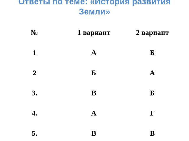 Ответы по теме: «История развития Земли» № 1 вариант 2 вариант 1 А Б 2 Б...
