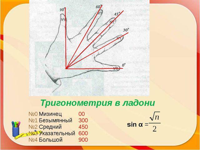 №0 Мизинец00 №1 Безымянный 300 №2 Средний450 №3 Указательный 600 №4 Бо...