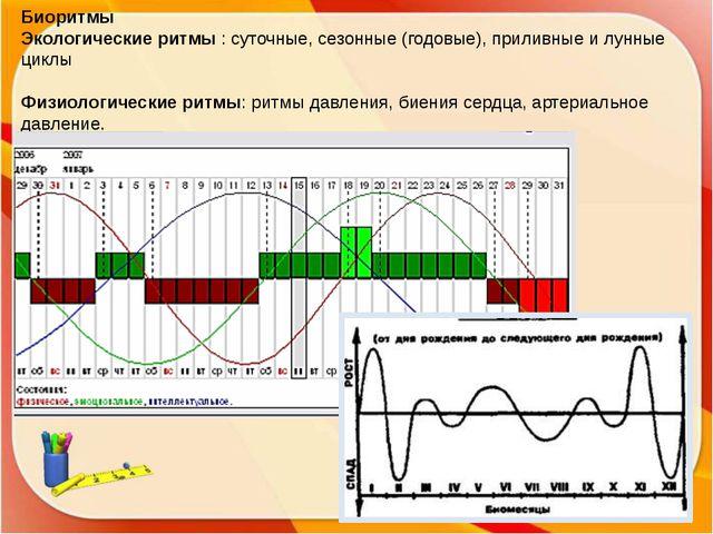 Биоритмы Экологические ритмы : суточные, сезонные (годовые), приливные и лунн...
