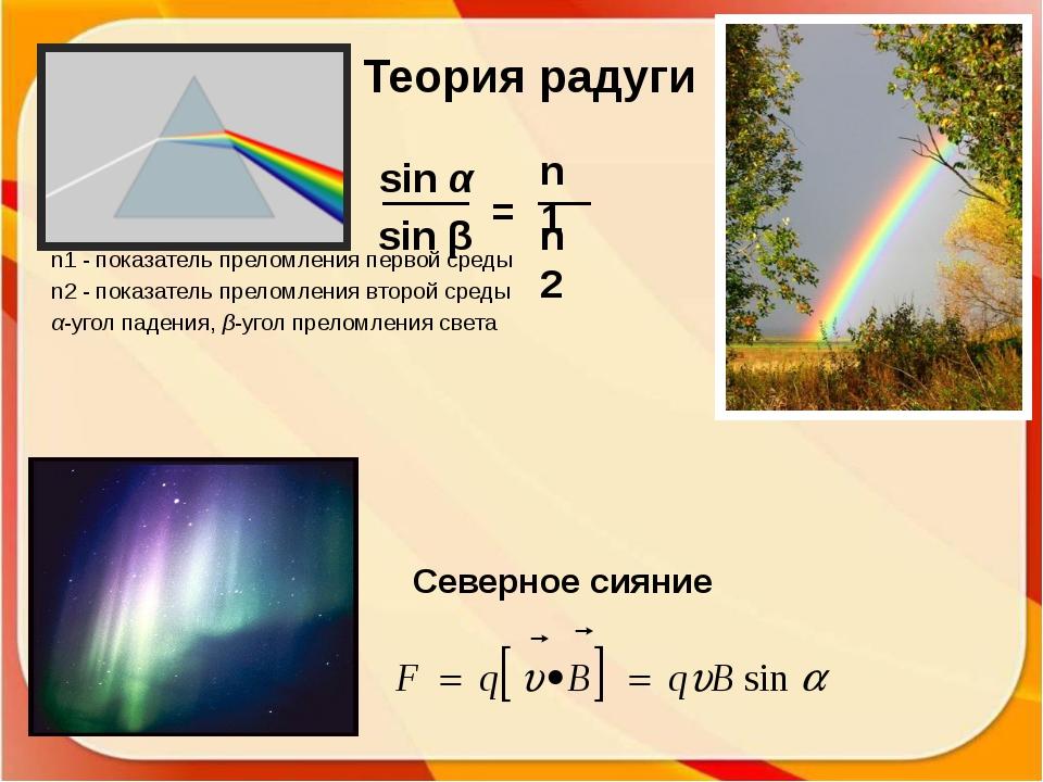 n1 - показатель преломления первой среды n2 - показатель преломления второй...