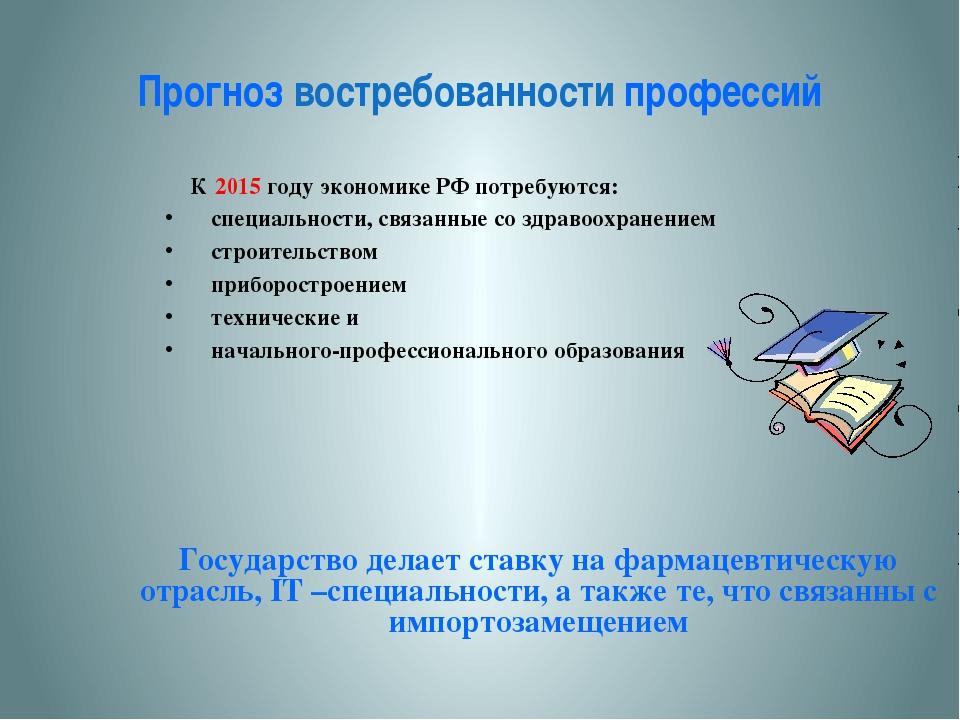 Прогноз востребованности профессий К 2015 году экономике РФ потребуются: сп...