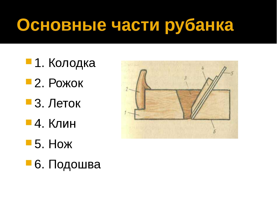 Основные части рубанка 1. Колодка 2. Рожок 3. Леток 4. Клин 5. Нож 6. Подошва