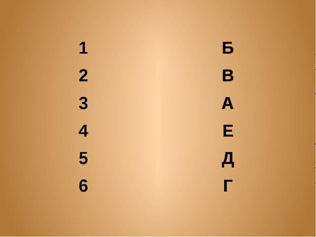1 Б 2 В 3 А 4 Е 5 Д 6 Г