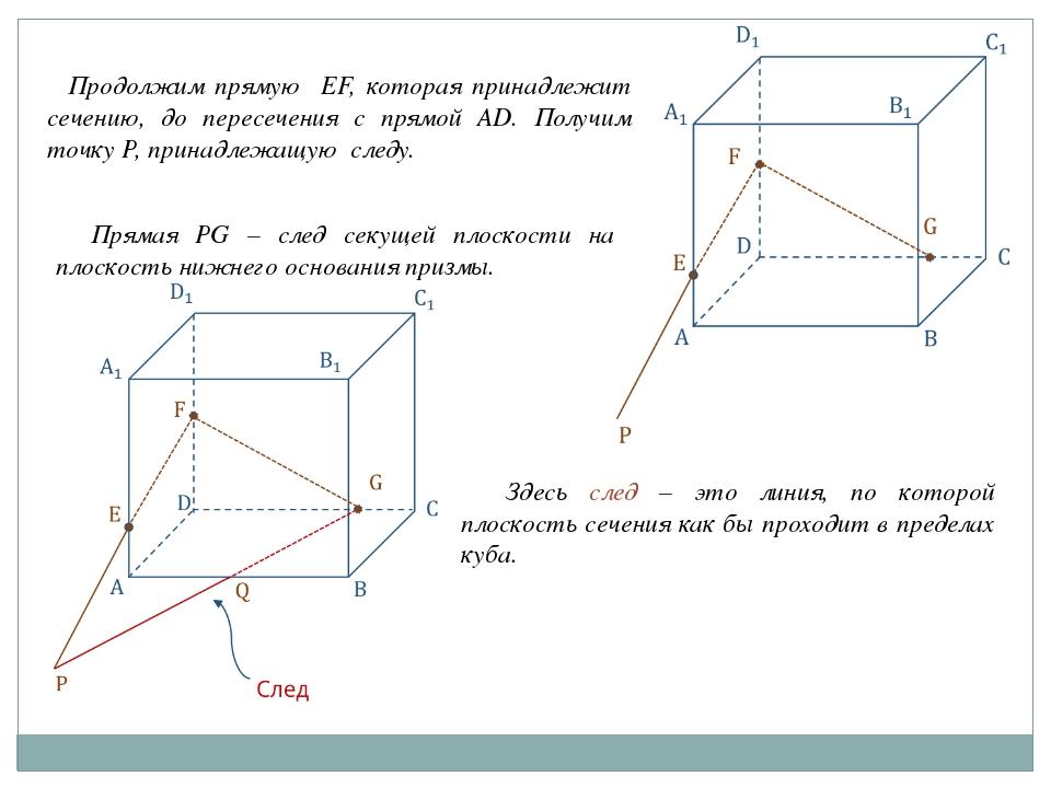 Продолжим прямую EF, которая принадлежит сечению, до пересечения с прямой AD...