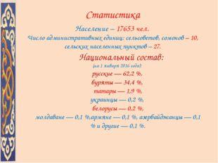 Статистика Население – 17653 чел. Число административных единиц: сельсоветов,