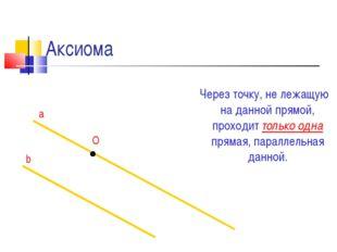 Аксиома Через точку, не лежащую на данной прямой, проходит только одна прямая