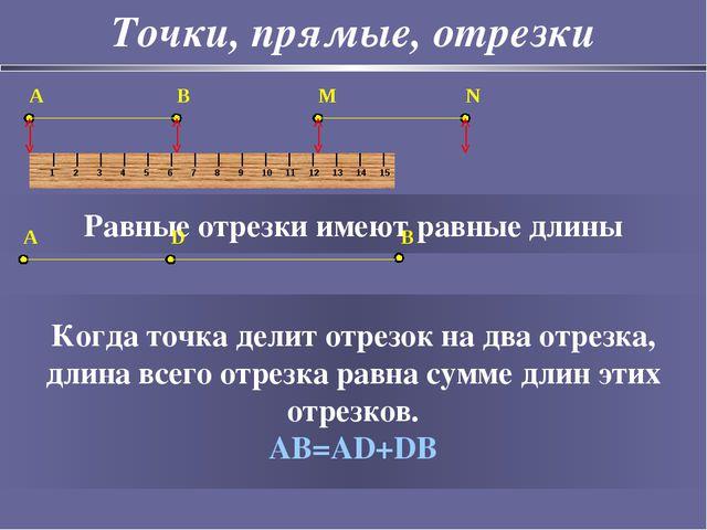 Точки, прямые, отрезки A B M N Равные отрезки имеют равные длины A D B Когда...