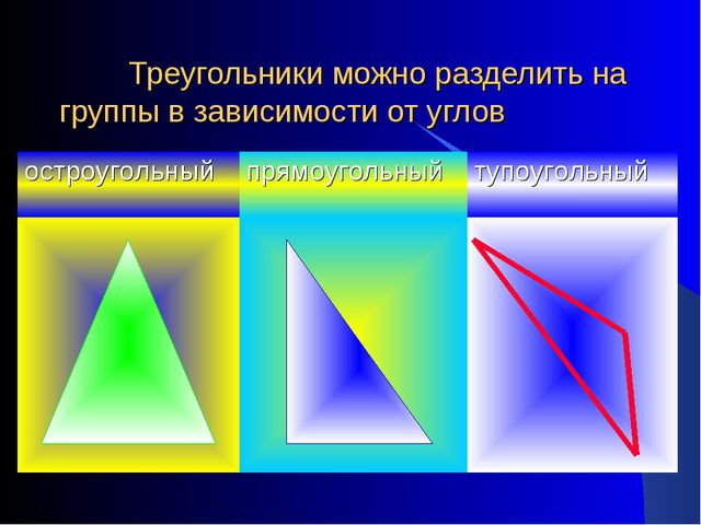 Треугольники можно разделить на группы в зависимости от углов остроугольный...