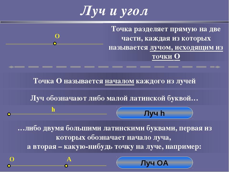 Луч и угол O Точка разделяет прямую на две части, каждая из которых называетс...