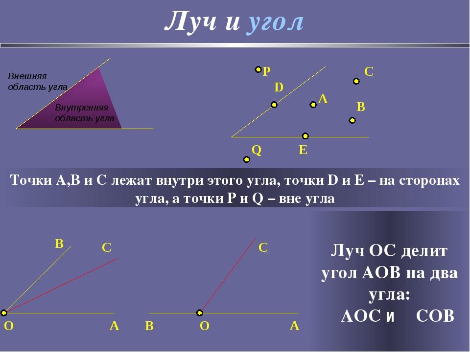 Луч и угол Точки A,B и C лежат внутри этого угла, точки D и E – на сторонах у...