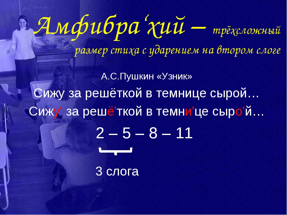 Амфибра'хий – трёхсложный размер стиха с ударением на втором слоге А.С.Пушкин...
