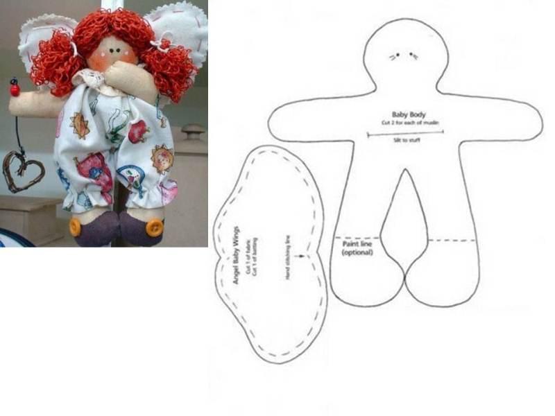 Как сшить куклу своими руками детали
